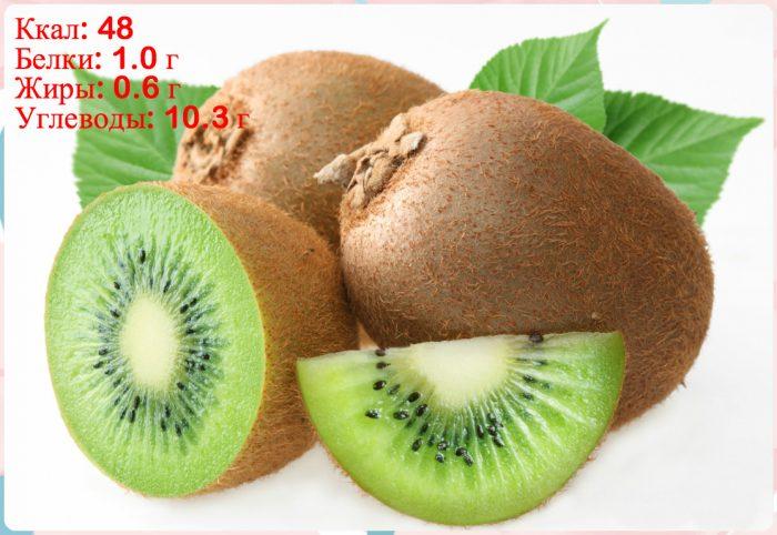 калорийность плода