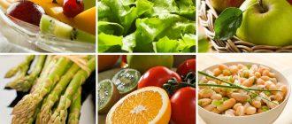 продукты для повышения тестостерона